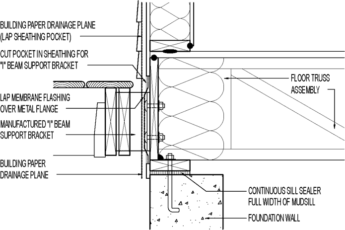 Deck Ledger Attached With Manufactured Bracket