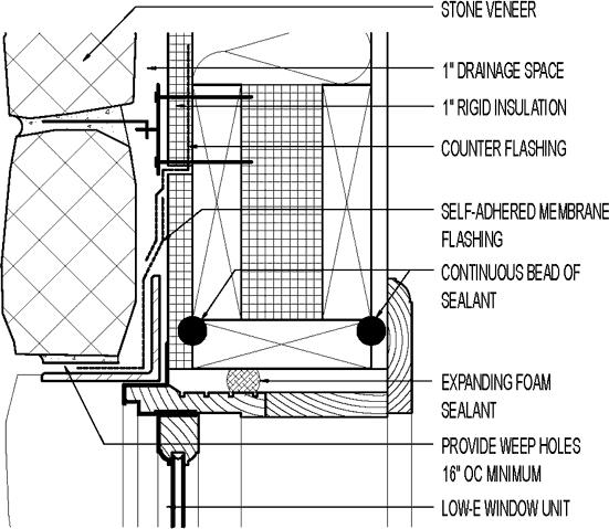 Flanged Window at Head. Exterior Foam Sheathing; Stone