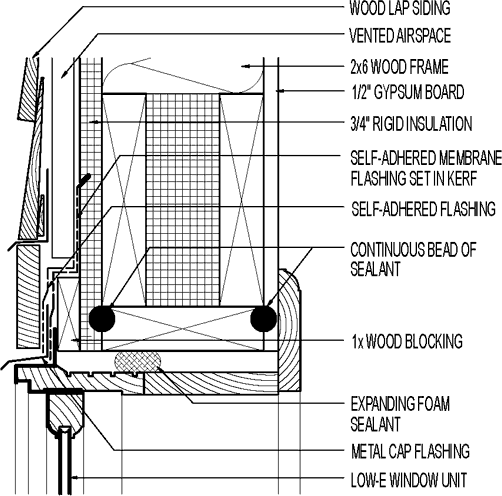 Flanged Window at Head. Exterior Foam Sheathing (3/4 in