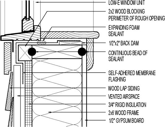 Flanged Window at Sill. Exterior Foam Sheathing and