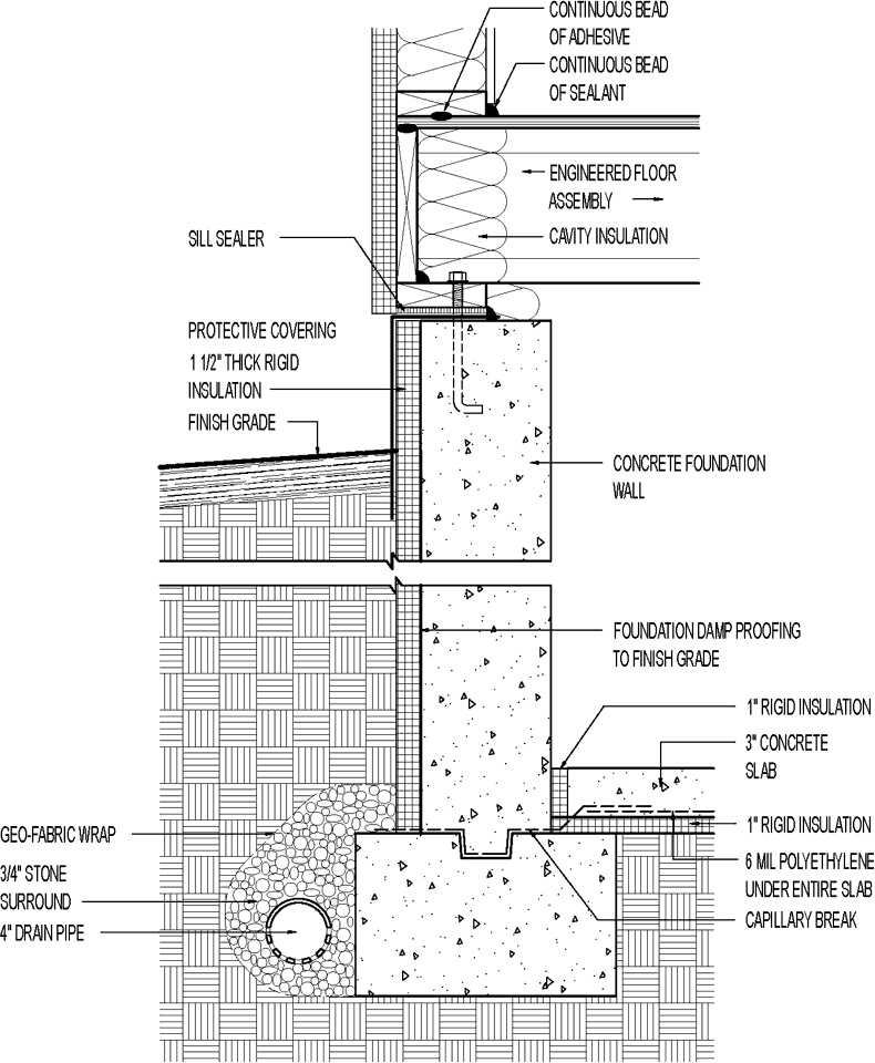 energy level diagram for aluminum ford 4 2 firing order insulated basement. poured concrete with 1-1/2 in. exterior rigid foam - greenbuildingadvisor