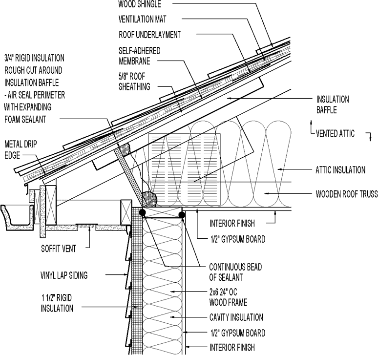 Vented Attic for Cold Climate (Raised Heel Truss). Wood