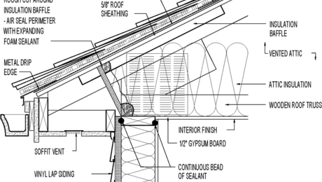 Vented Attic & Siding for Mixed Climate (Flat Ceiling
