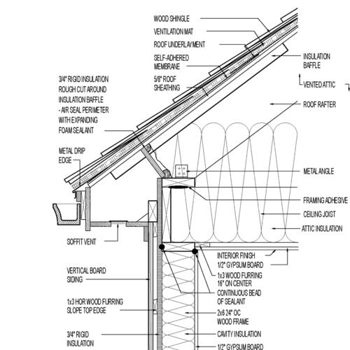 Vented Attic & Siding for Hot Climate (Raised Plate). Wood