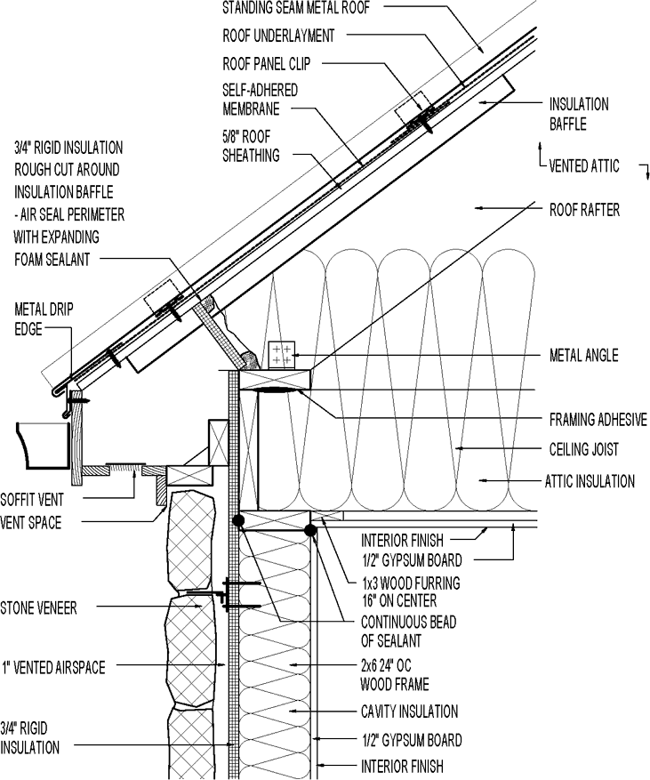 Vented Attic & Siding for Hot Climate (Raised Plate