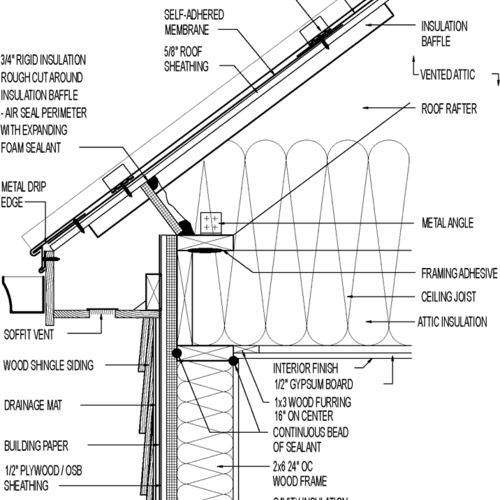 Vented Attic & Siding for Mixed Climate (Raised Plate