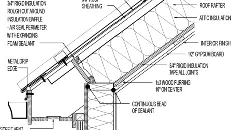 Vented Attic for Hot Climate. Metal Roofing; Two-Coat