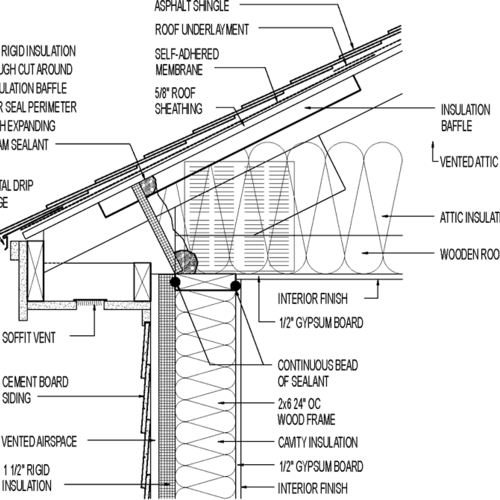 Vented Attic & Siding for Cold Climate (Raised Heel Truss