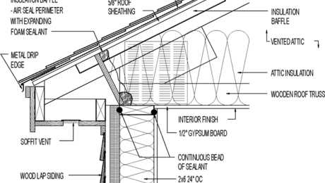 Vented Attic & Siding for Mixed Climate (Raised Heel Truss