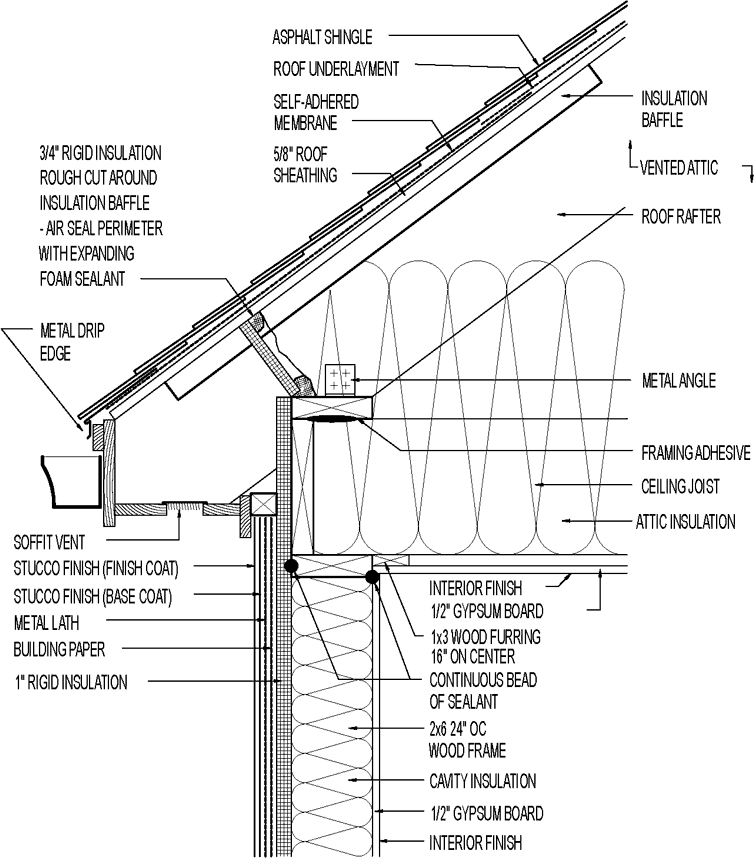 Vented Attic for Mixed Climate (Raised Plate). Asphalt