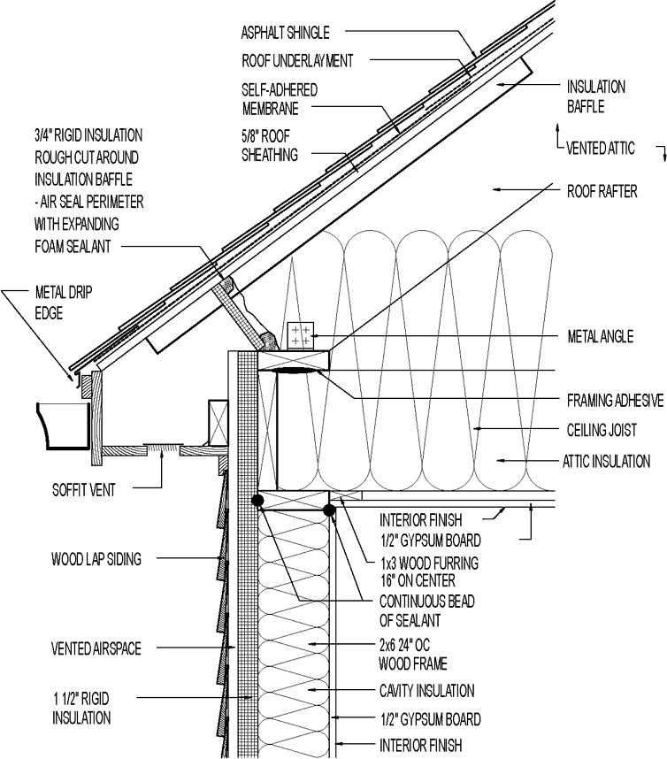 Vented Attic & Siding for Cold Climate (Raised Plate
