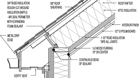 Vented Roof for Cold Climate (Cathedral Ceiling). Metal
