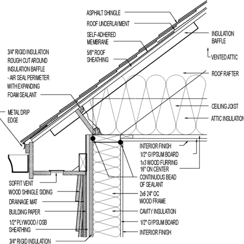Vented Attic & Siding for Hot Climate. Asphalt Roofing