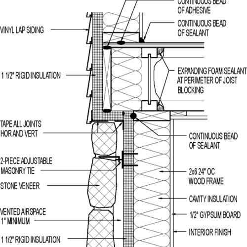 Wall section // vinyl lap siding // above stone veneer