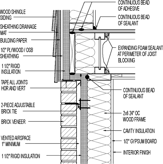 Wall section // wood shingle siding // above brick veneer
