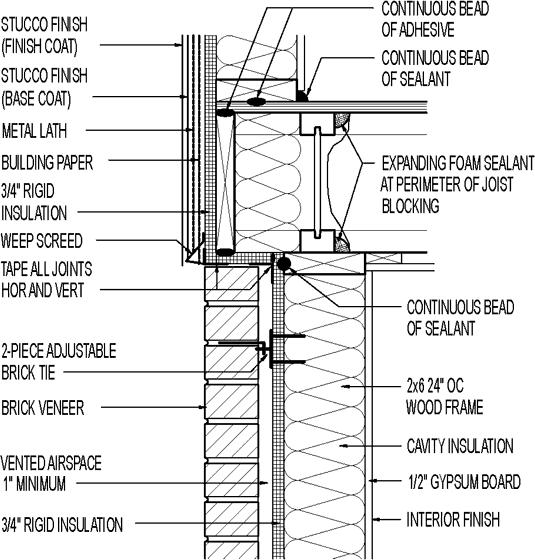 Wall section // stucco exterior // above brick veneer // 3