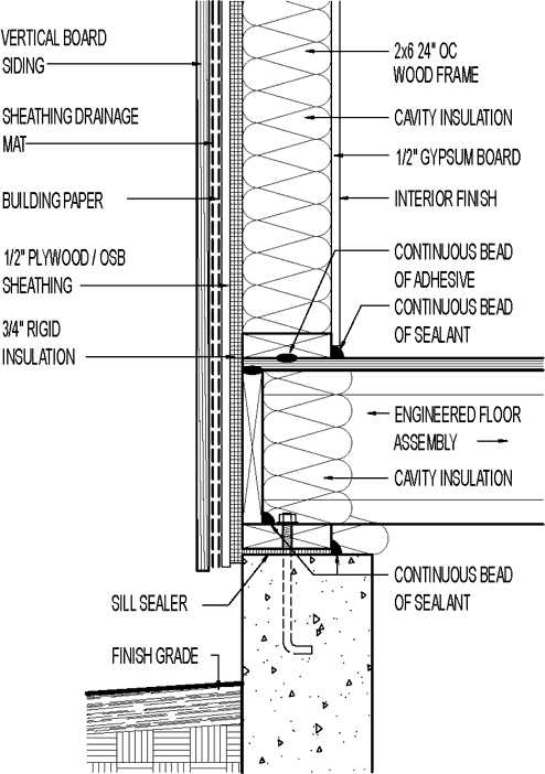 Wall Section Vertical Board Siding 3 4 Rigid