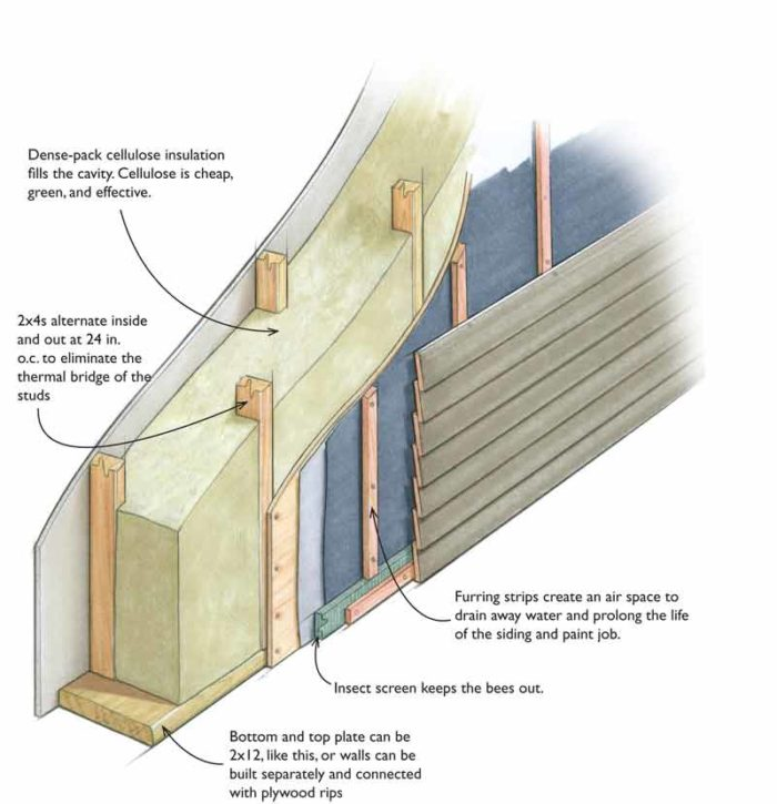 How To Paint Osb Stairs