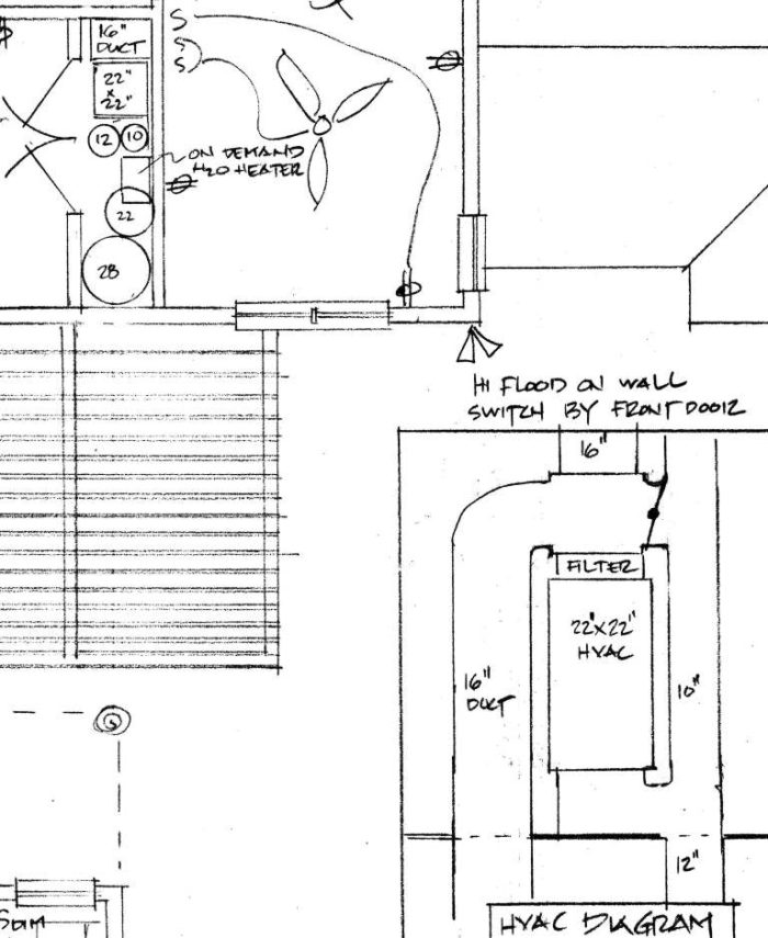 Furnace / hot water heater closet location and size