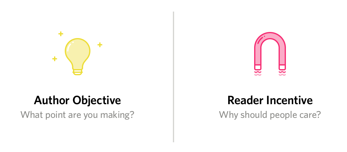 A good introduction states the author objective and reader incentive.