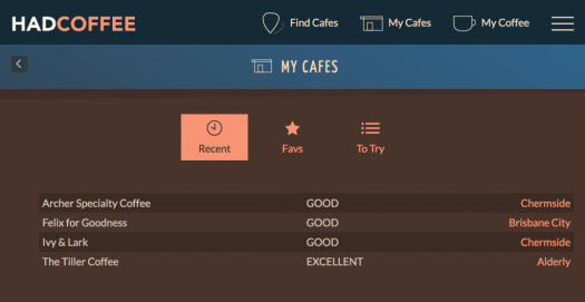 My Cafes UI progress