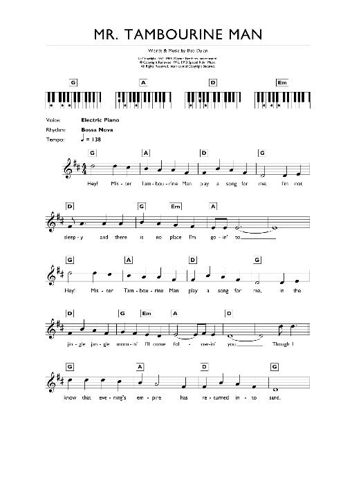 Fancy Blowin In The Wind Chords Motif - Beginner Guitar Piano Chords ...