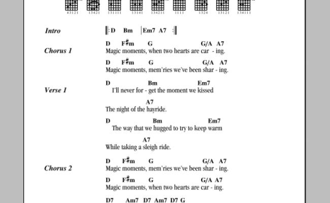 Magic Moments By Perry Como Guitar Chords Lyrics