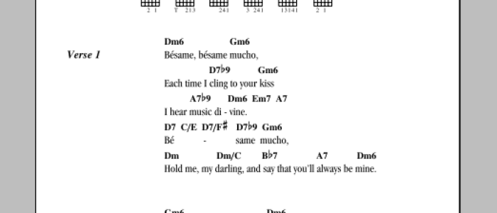 Outstanding Dm6 Guitar Chord Composition - Basic Guitar Chords For ...