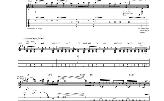 Pandora S Box By Aerosmith Guitar Tab Guitar Instructor
