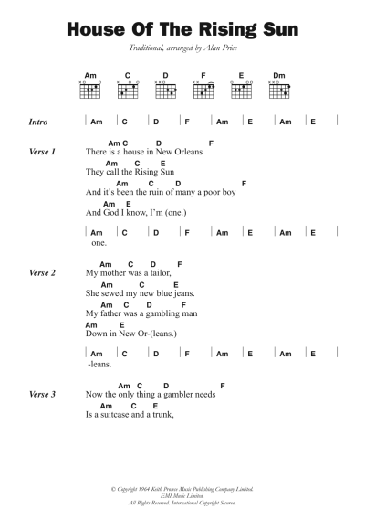 The House Of The Rising Sun by The Animals - Guitar Chords ...