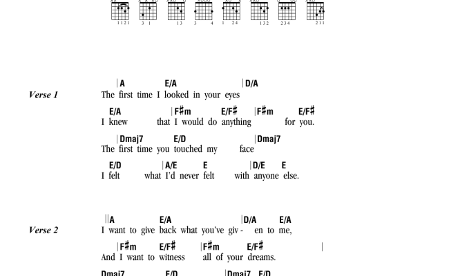 Your Everything I Want To Be Your Everything Sheet Music By Keith Urban Lyrics Chords 162496