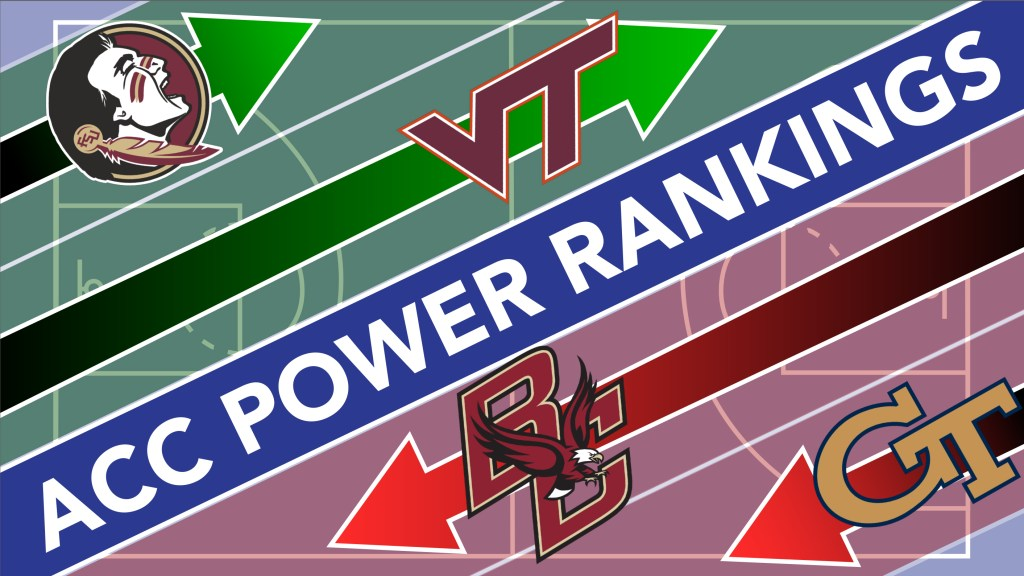 Eagles Fall in Latest Edition of ACC Power Rankings