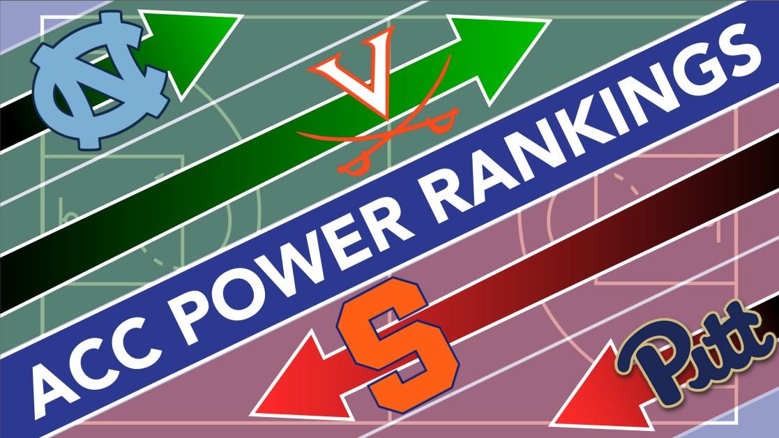 Virginia Emerges as Early Frontrunner in ACC Power Rankings