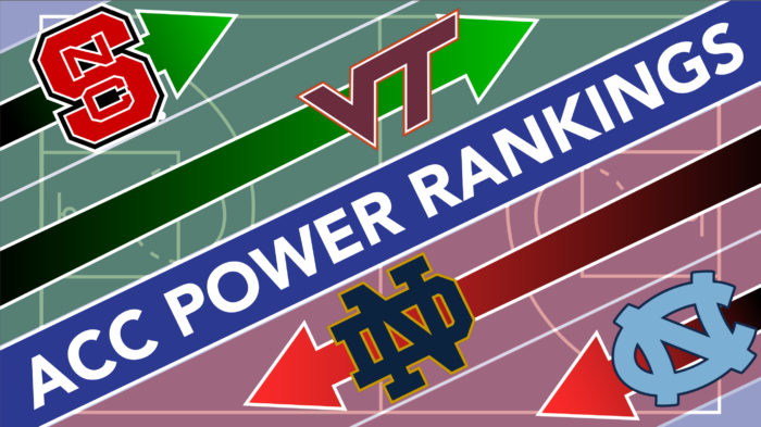 Standings Begin to Solidify in Latest ACC Power Rankings