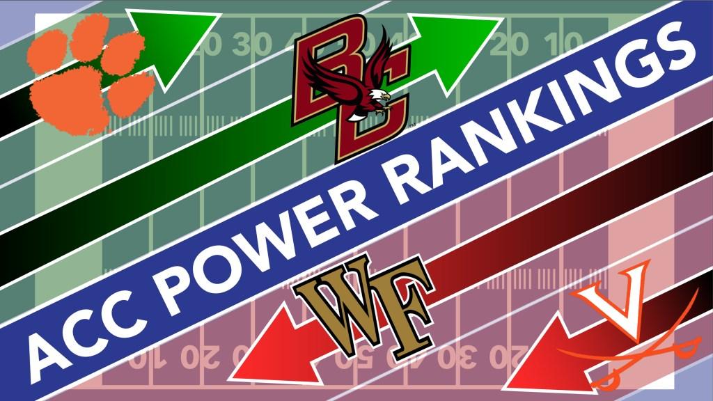 In ACC Preseason Power Rankings, It's Clemson and Everybody Else