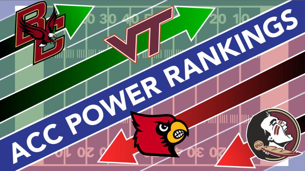 Virginia Tech, Boston College Climb in Week One ACC Power Rankings