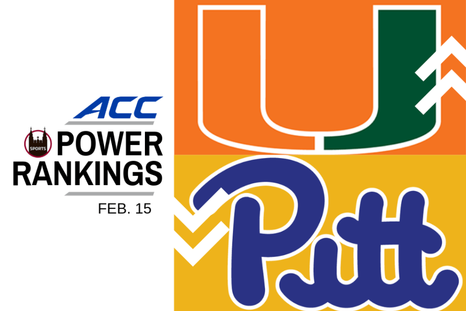 ACC Power Rankings: Again, It's Duke and Everybody Else