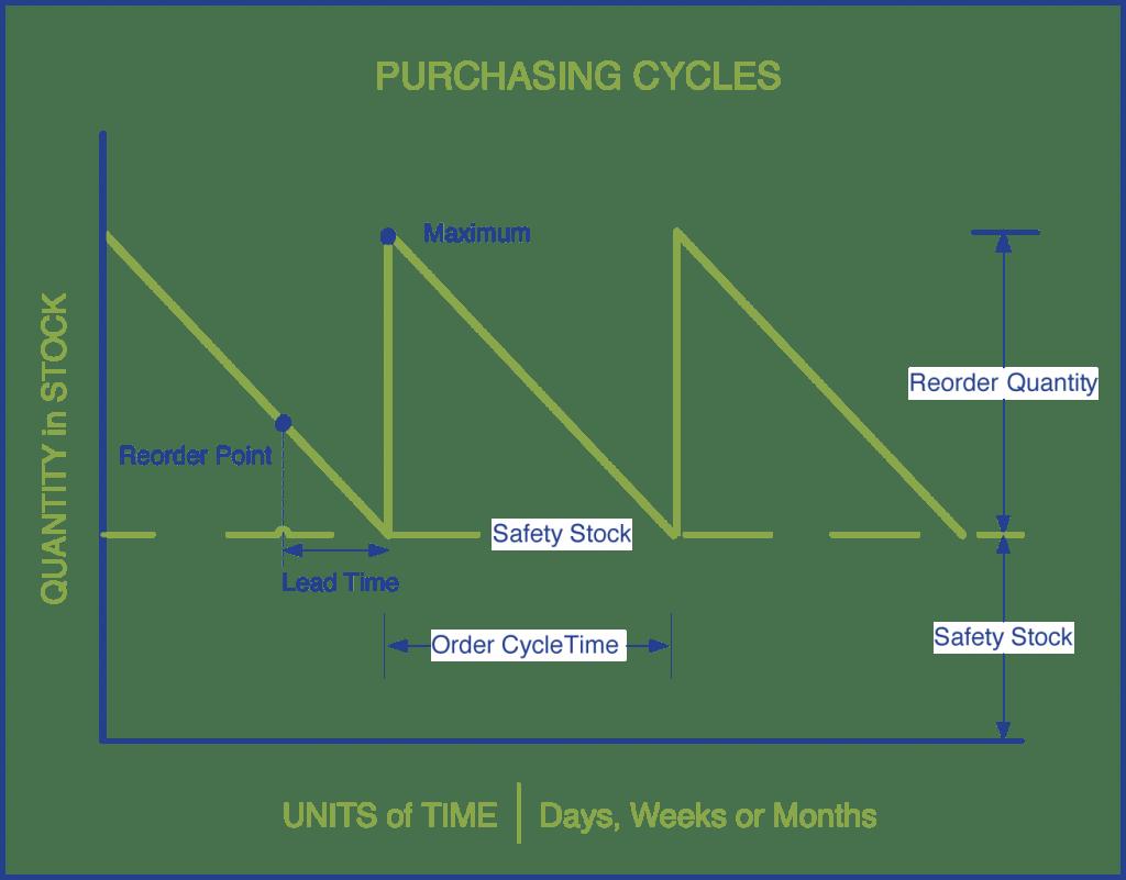 Planning Worksheet Ignoring Existing Production Orders