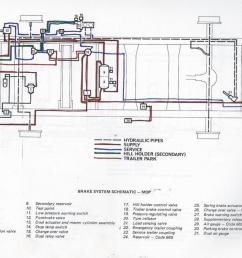 air brakes schematic [ 1335 x 951 Pixel ]