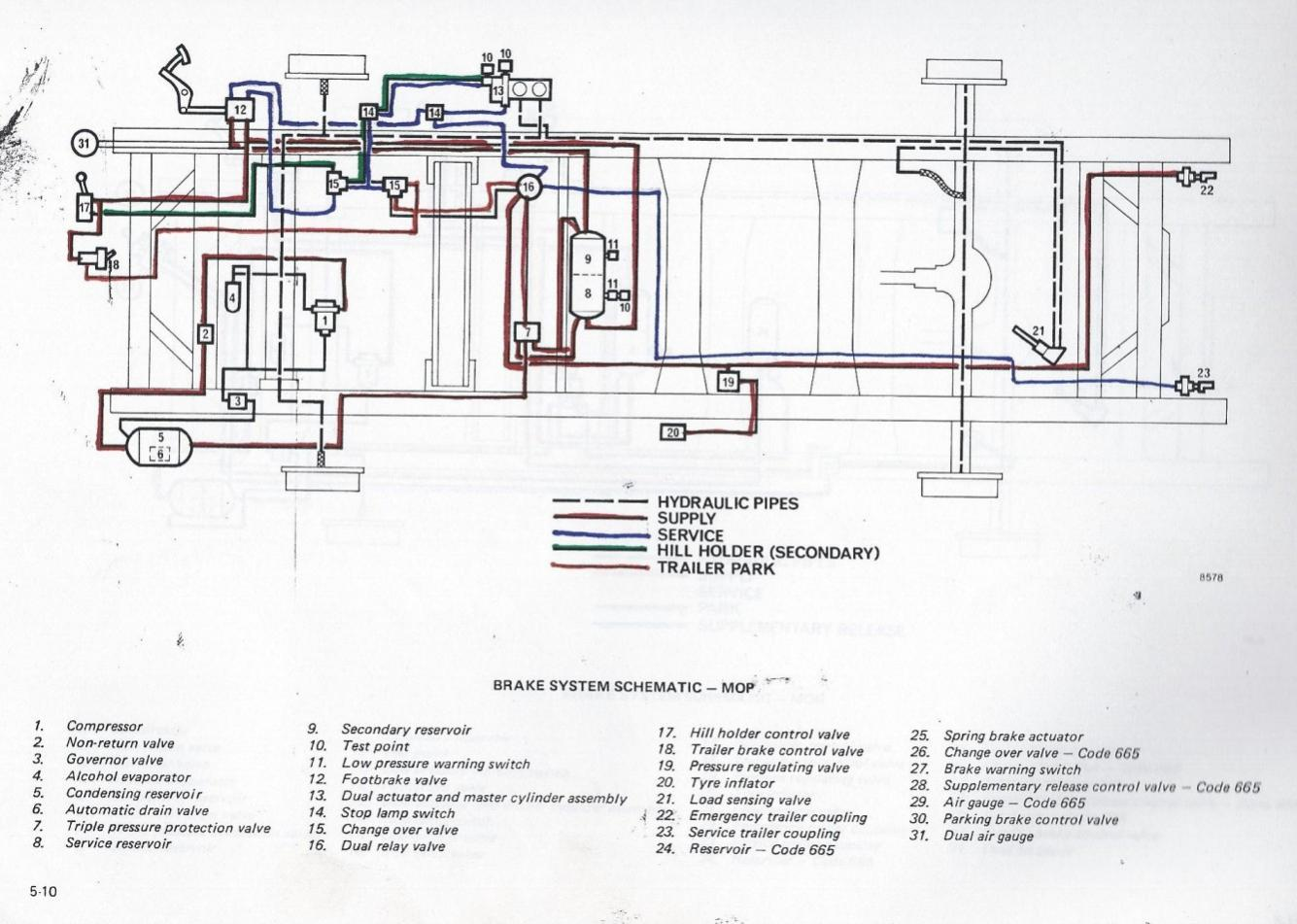 hight resolution of air brakes schematic
