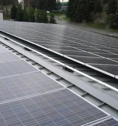 commercial rooftop solar panels [ 1200 x 800 Pixel ]