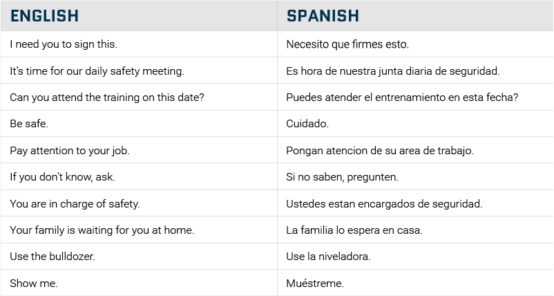 translate letter from english to spanish | mamiihondenk org