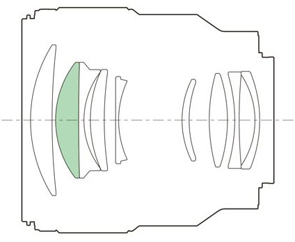 Sony Alpha E-Mount FE 85mm f/1.8 Lens Kit for Sony A7 A7R