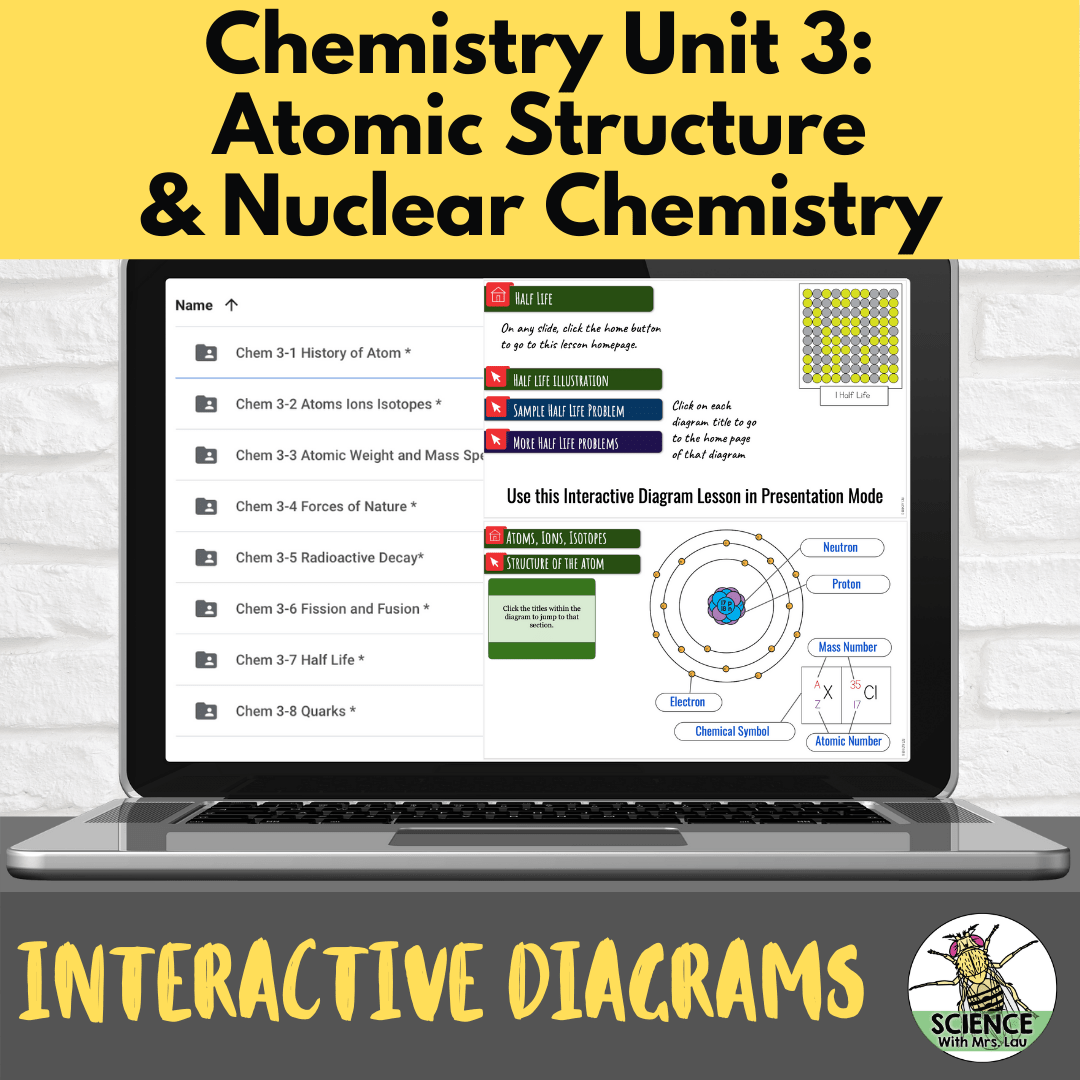 Chemistry Interactive Diagrams Unit 3 Atomic Structure