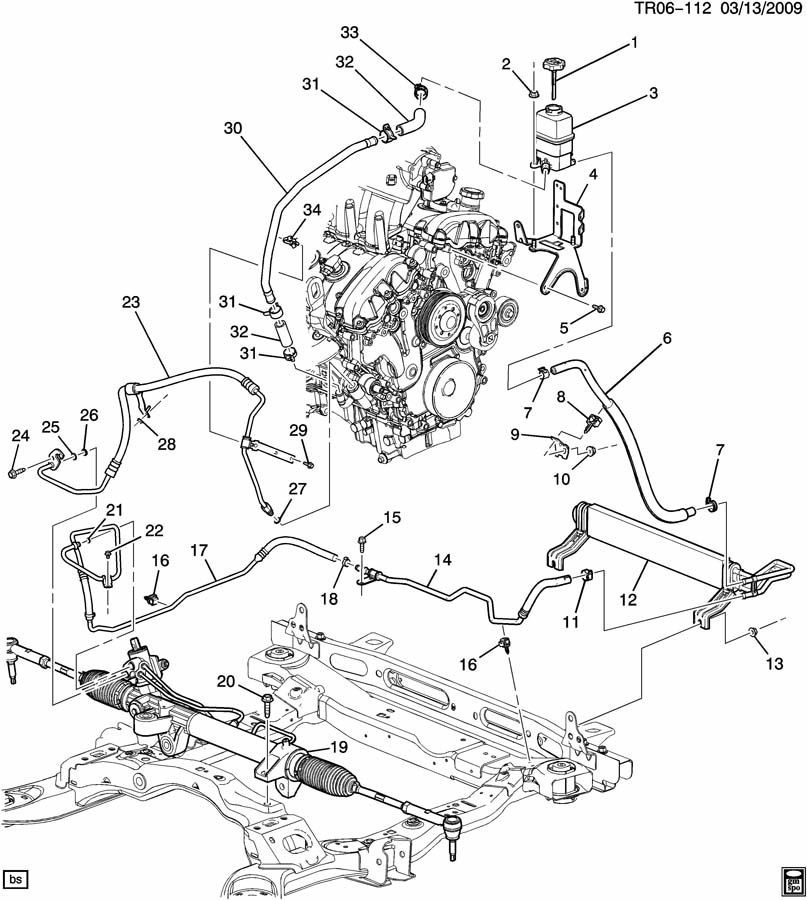 2009-12 Acadia Traverse Enclave Outlook Power Steering