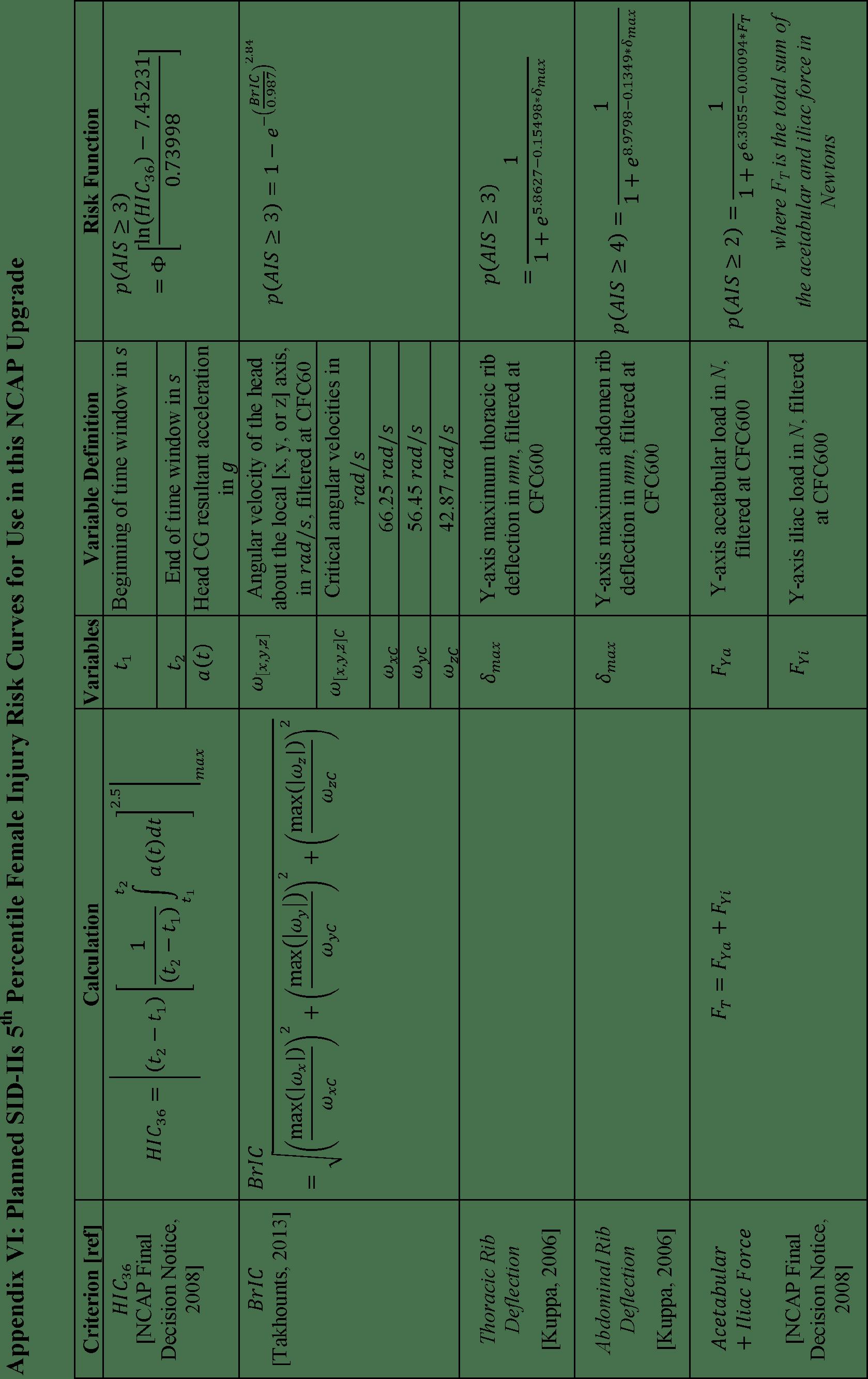 wiring diagram on 1979 federal register new car essment program on 1979 jeep wagoneer 1980 jeep cj7  [ 1679 x 2667 Pixel ]