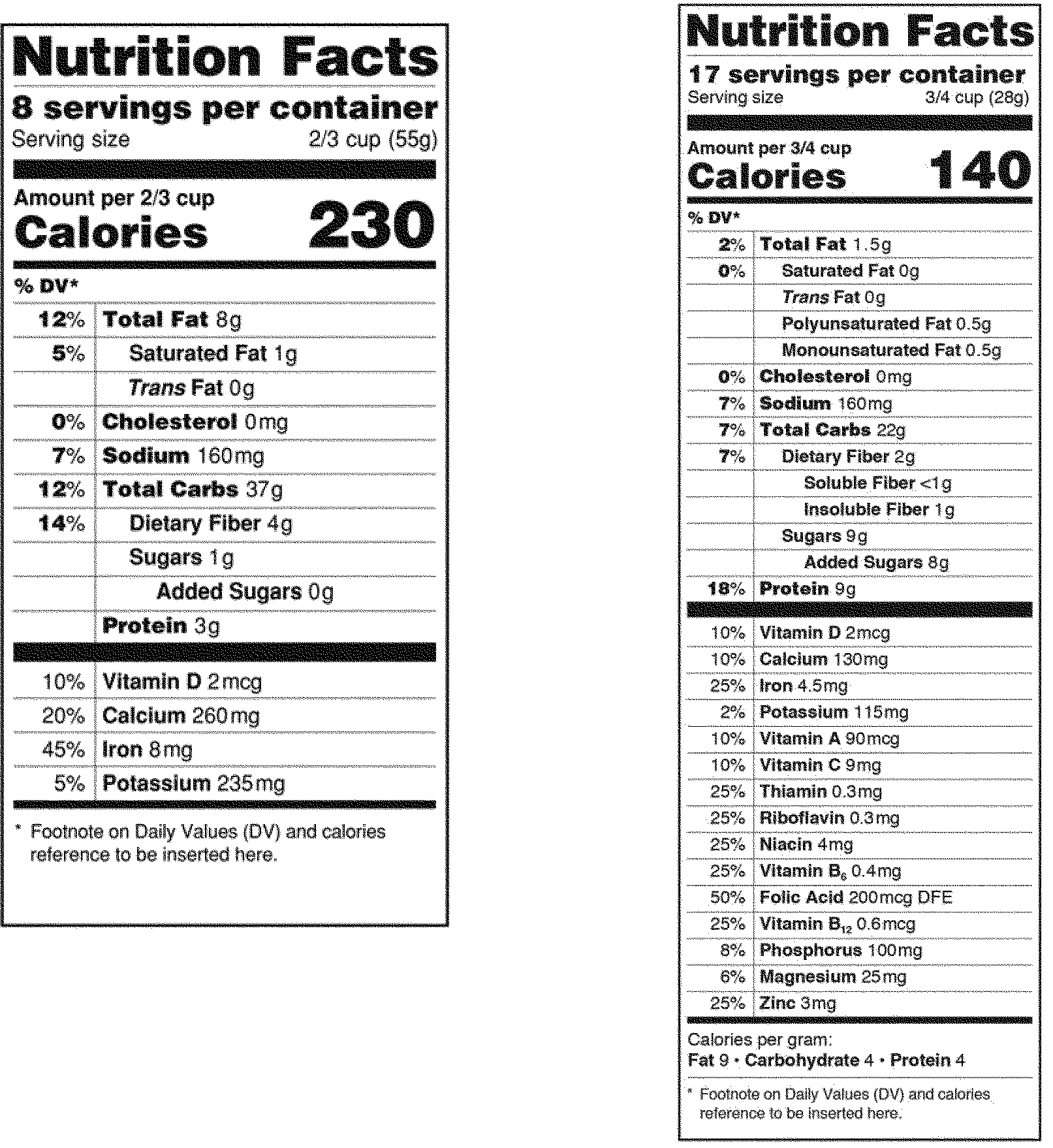Worksheet Nutrition Labels Worksheet Worksheet Fun