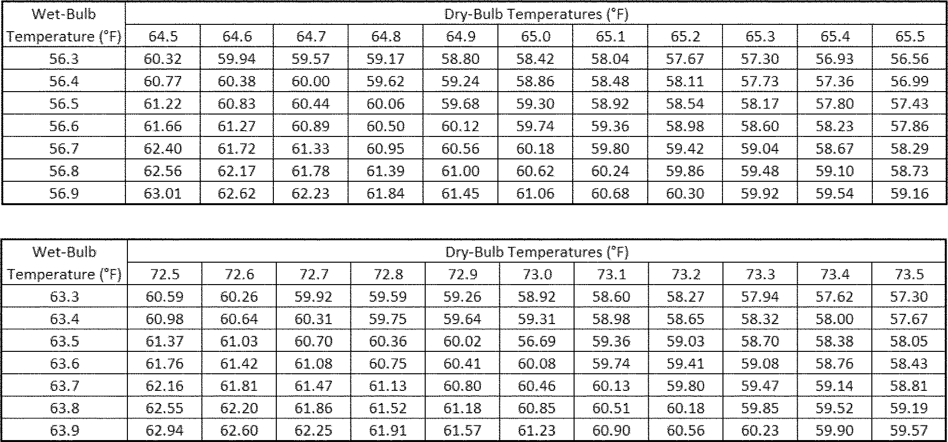 4 1 2 refrigerant desiccant dehumidifiers establish the testing conditions set forth in section 3 1 2 of this appendix measure the energy consumption  [ 1942 x 907 Pixel ]
