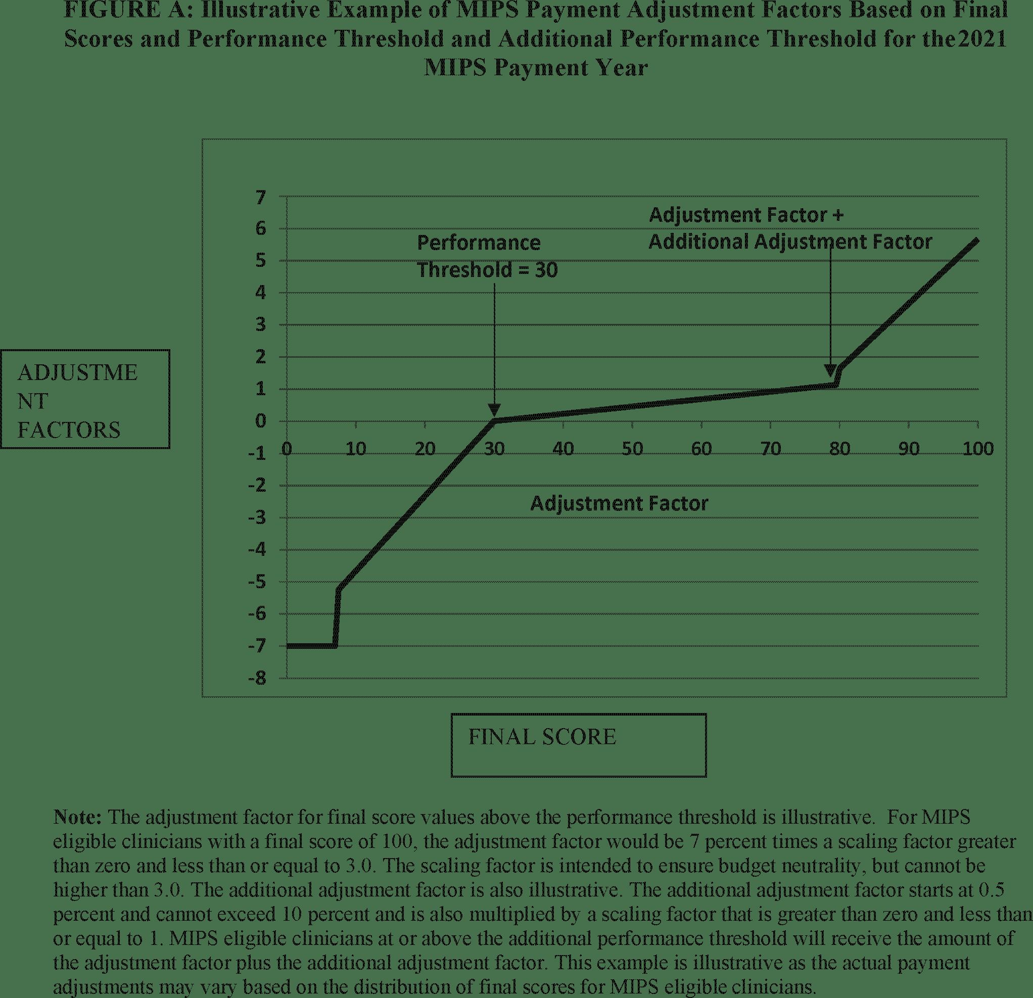 medium resolution of published document