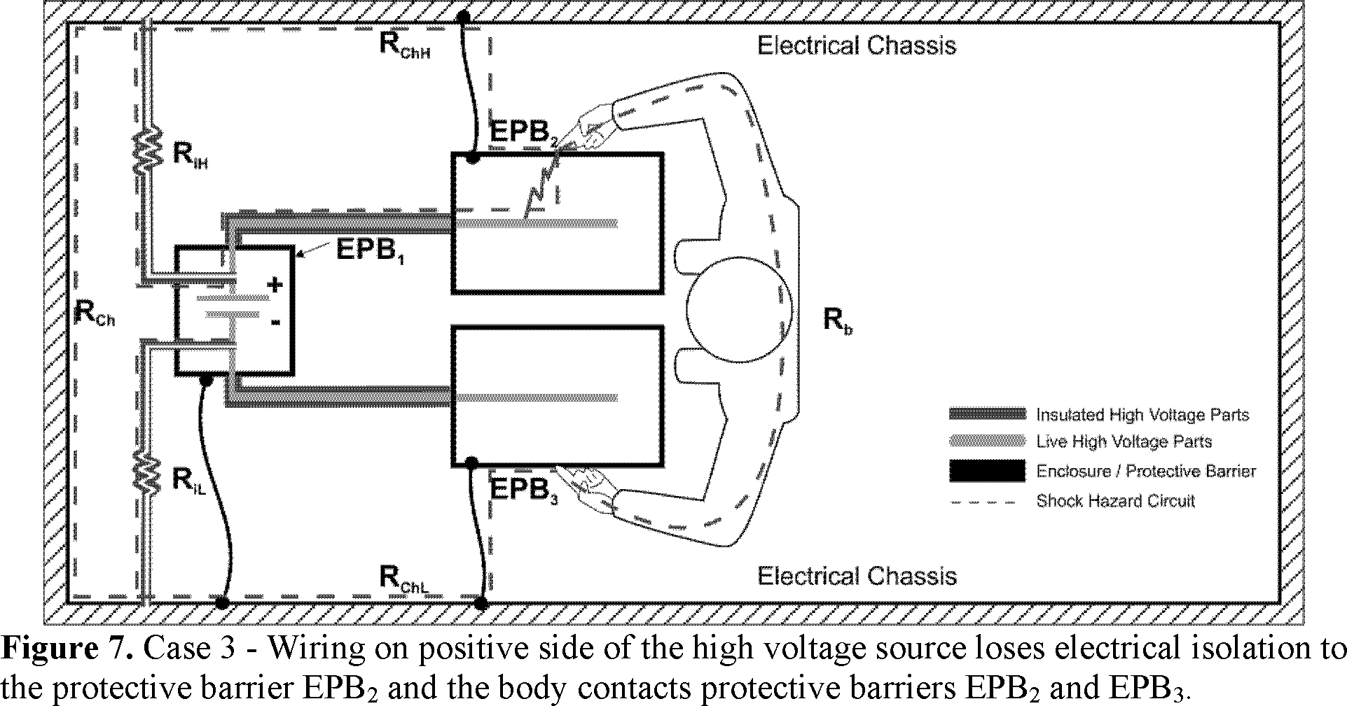 medium resolution of case 4 indirect contact of high voltage source with possibility of electric shock the electric wiring of the positive and negative sides of the high